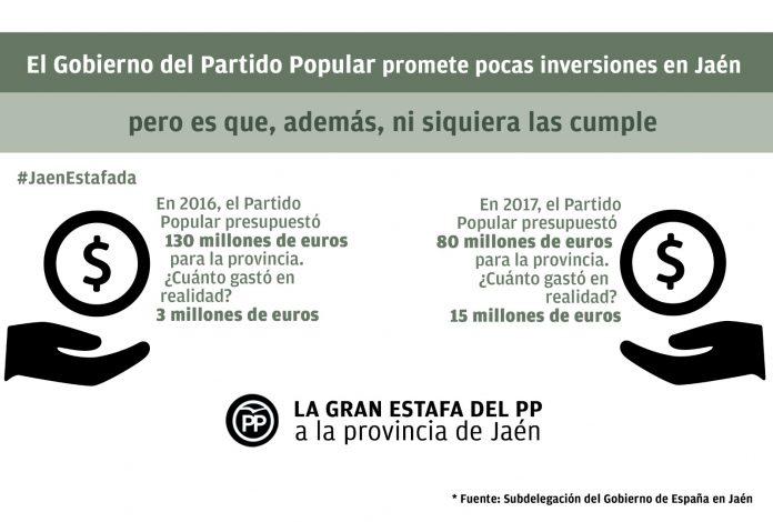 Infografía del PSOE sobre las inversiones del Gobierno los dos últimos años.